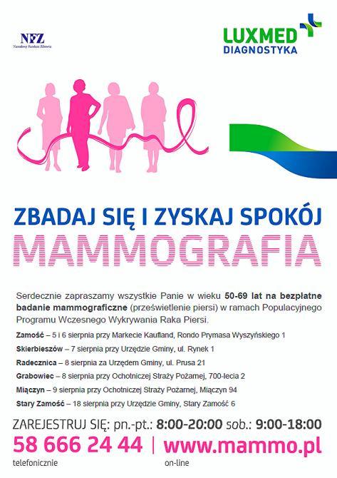 mammografia_region_2016